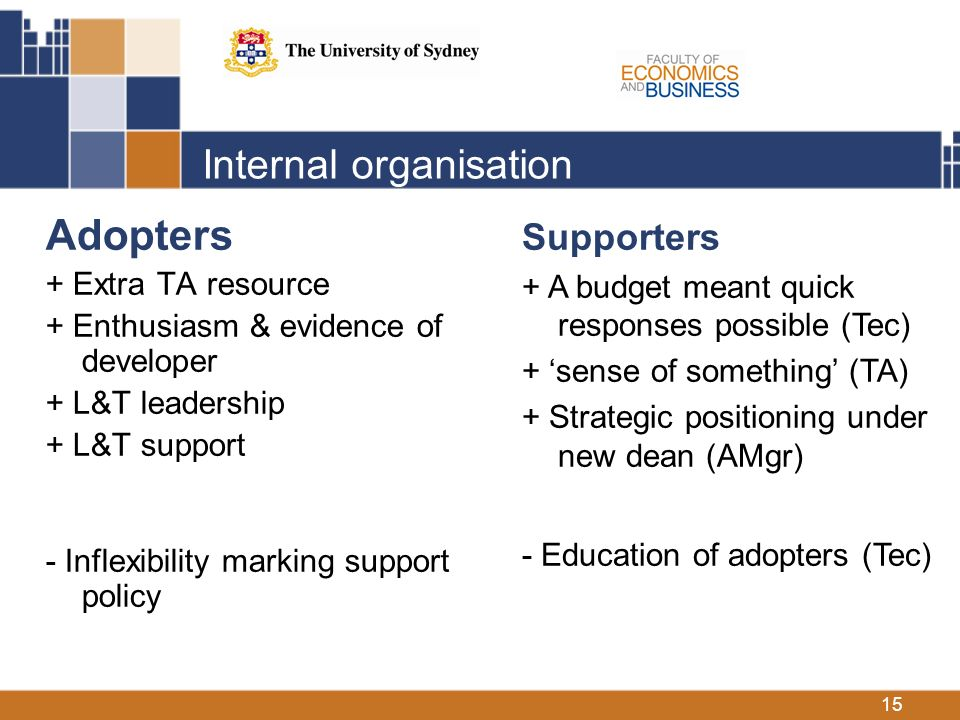 15 Internal organisation Adopters + Extra TA resource + Enthusiasm & evidence of developer + L&T leadership + L&T support - Inflexibility marking support policy Supporters + A budget meant quick responses possible (Tec) + sense of something (TA) + Strategic positioning under new dean (AMgr) - Education of adopters (Tec)