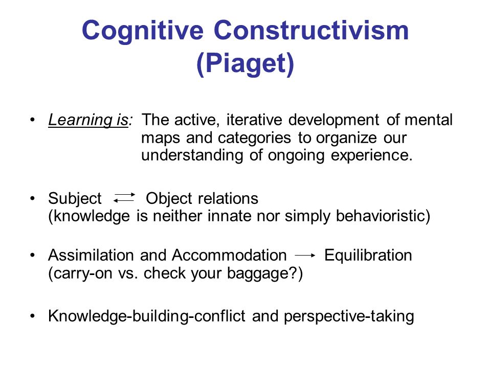 Cognitive Constructivism (Piaget) Learning is: The active, iterative development of mental maps and categories to organize our understanding of ongoin