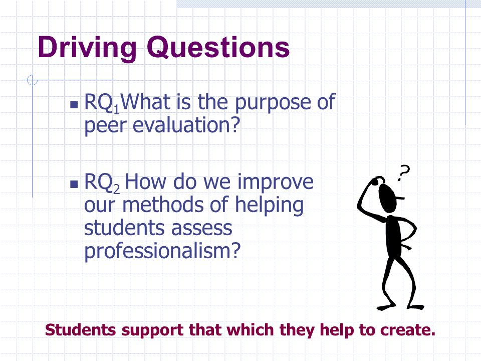 Driving Questions RQ 1 What is the purpose of peer evaluation? RQ 2 How do we improve our methods of helping students assess professionalism? Students