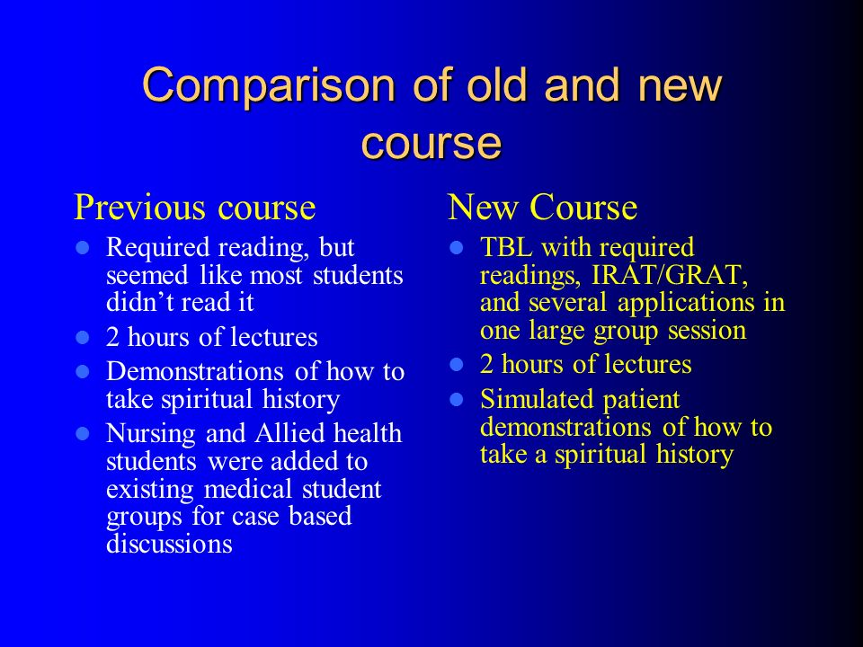 Comparison of old and new course Previous course Required reading, but seemed like most students didnt read it 2 hours of lectures Demonstrations of how to take spiritual history Nursing and Allied health students were added to existing medical student groups for case based discussions New Course TBL with required readings, IRAT/GRAT, and several applications in one large group session 2 hours of lectures Simulated patient demonstrations of how to take a spiritual history