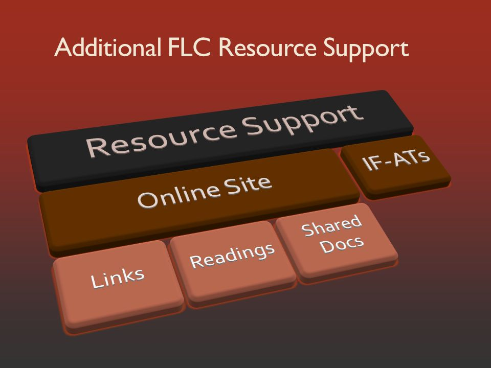 Additional FLC Resource Support