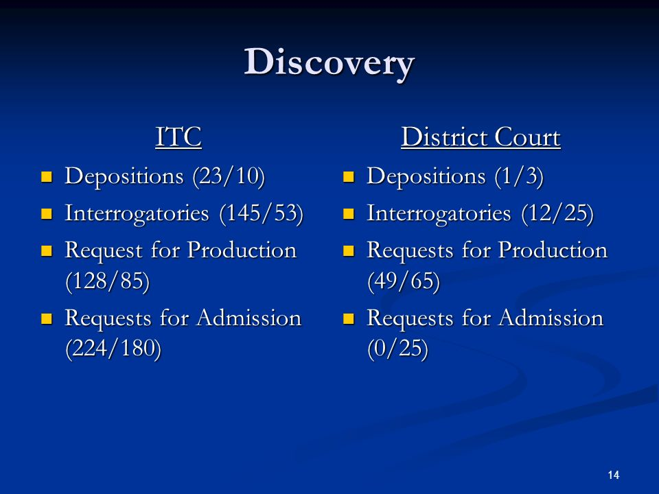 14 Discovery ITC Depositions (23/10) Depositions (23/10) Interrogatories (145/53) Interrogatories (145/53) Request for Production (128/85) Request for