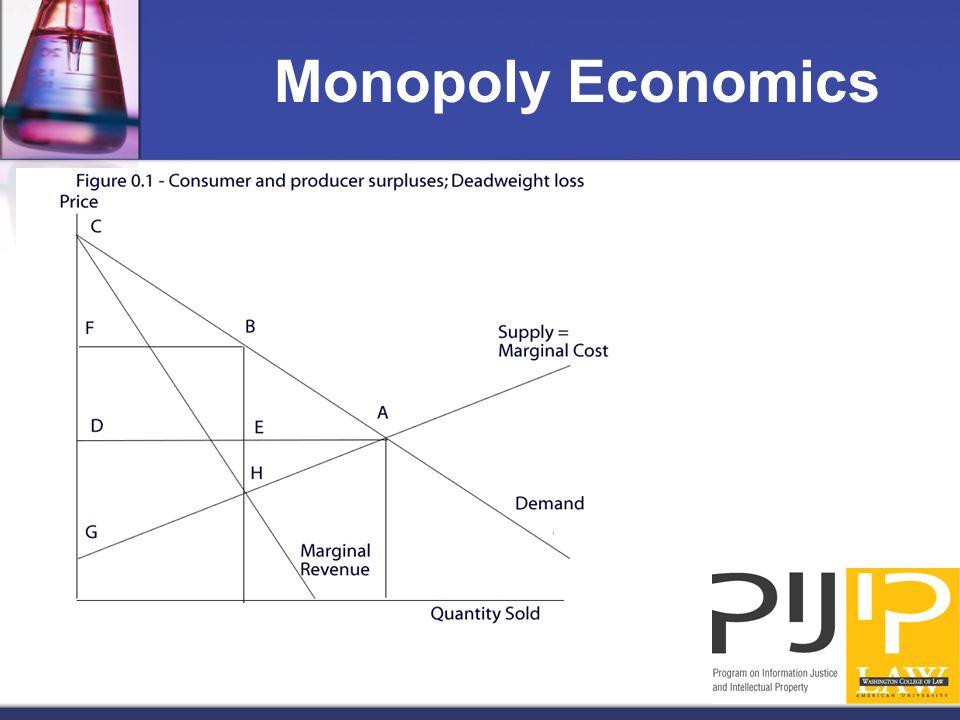 Monopoly Economics