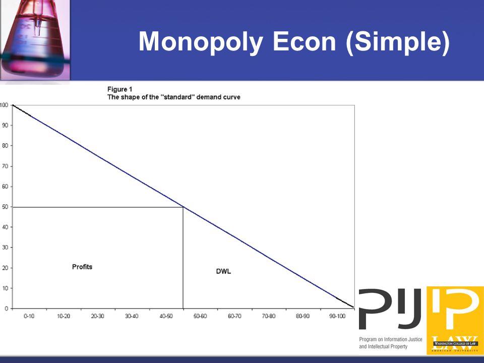 Monopoly Econ (Simple)