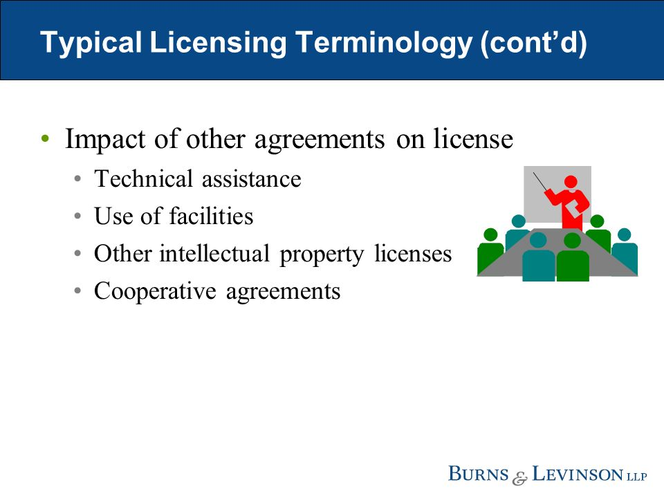 Typical Licensing Terminology (contd) Impact of other agreements on license Technical assistance Use of facilities Other intellectual property licenses Cooperative agreements