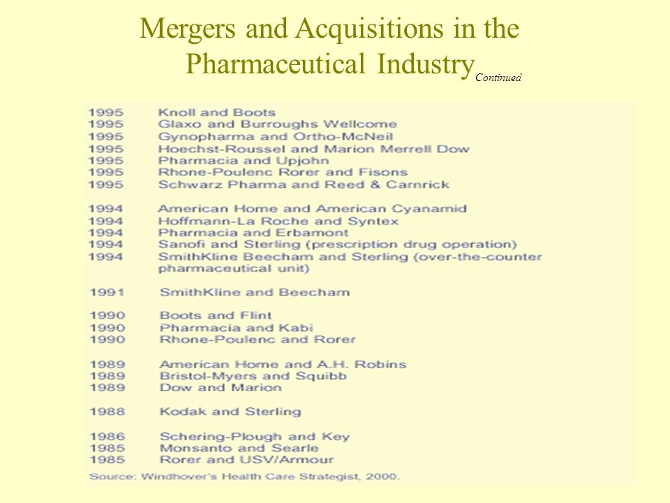 Continued Mergers and Acquisitions in the Pharmaceutical Industry