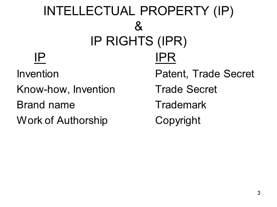 3 INTELLECTUAL PROPERTY (IP) & IP RIGHTS (IPR) IPIPR Invention Patent, Trade Secret Know-how, InventionTrade Secret Brand name Trademark Work of Autho