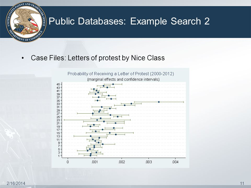 Public Databases: Example Search 2 2/16/201411 Case Files: Letters of protest by Nice Class