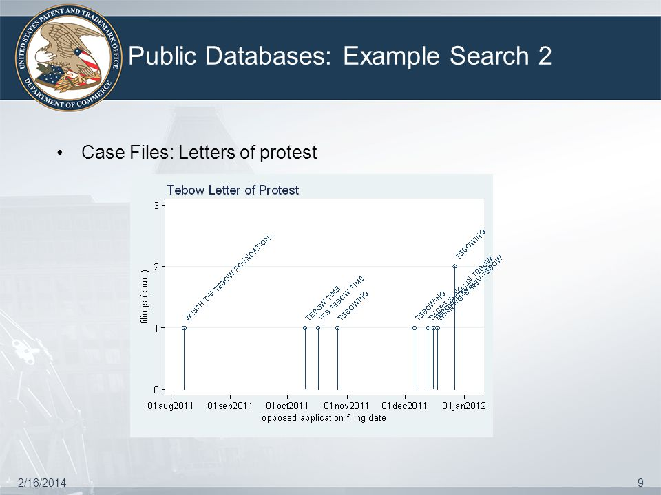 Public Databases: Example Search 2 2/16/20149 Case Files: Letters of protest