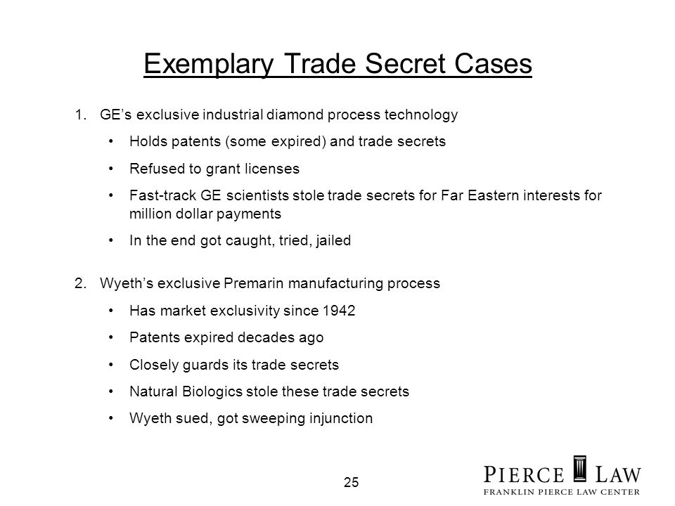 25 Exemplary Trade Secret Cases 1.GEs exclusive industrial diamond process technology Holds patents (some expired) and trade secrets Refused to grant licenses Fast-track GE scientists stole trade secrets for Far Eastern interests for million dollar payments In the end got caught, tried, jailed 2.Wyeths exclusive Premarin manufacturing process Has market exclusivity since 1942 Patents expired decades ago Closely guards its trade secrets Natural Biologics stole these trade secrets Wyeth sued, got sweeping injunction