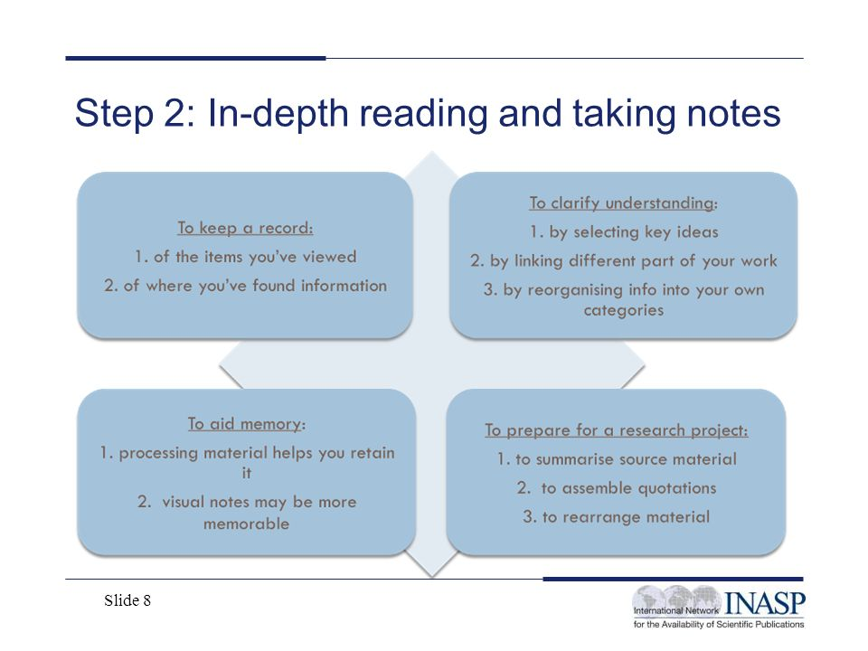 Slide 8 Step 2: In-depth reading and taking notes