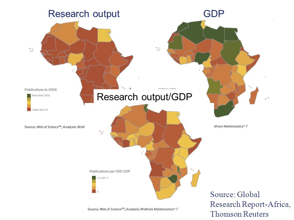 Slide 23 Research outputGDP Research output/GDP Source: Global Research Report-Africa, Thomson Reuters