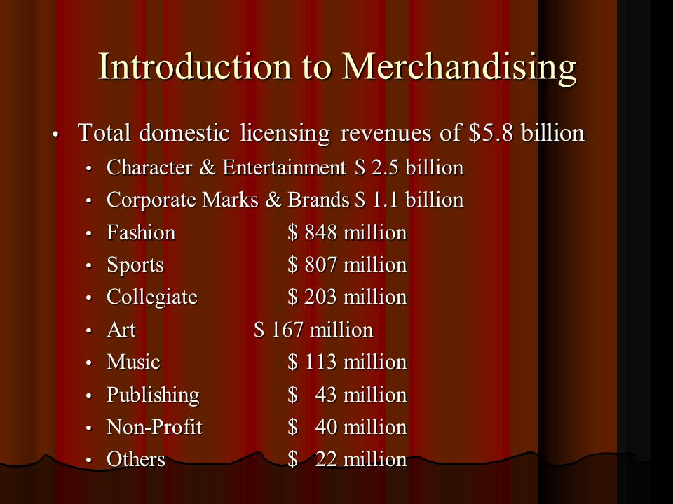 Introduction to Merchandising Total domestic licensing revenues of $5.8 billion Total domestic licensing revenues of $5.8 billion Character & Entertainment$ 2.5 billion Character & Entertainment$ 2.5 billion Corporate Marks & Brands$ 1.1 billion Corporate Marks & Brands$ 1.1 billion Fashion$ 848 million Fashion$ 848 million Sports$ 807 million Sports$ 807 million Collegiate$ 203 million Collegiate$ 203 million Art$ 167 million Art$ 167 million Music$ 113 million Music$ 113 million Publishing$ 43 million Publishing$ 43 million Non-Profit$ 40 million Non-Profit$ 40 million Others$ 22 million Others$ 22 million