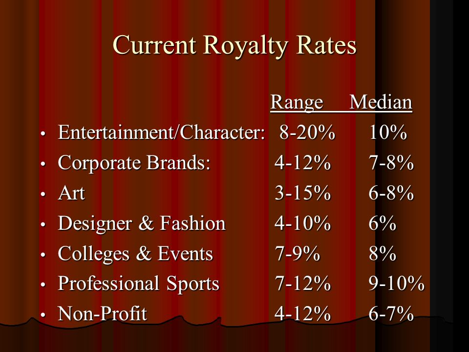 Current Royalty Rates Range Median Range Median Entertainment/Character: 8-20%10% Entertainment/Character: 8-20%10% Corporate Brands:4-12%7-8% Corporate Brands:4-12%7-8% Art 3-15%6-8% Art 3-15%6-8% Designer & Fashion4-10%6% Designer & Fashion4-10%6% Colleges & Events7-9%8% Colleges & Events7-9%8% Professional Sports7-12%9-10% Professional Sports7-12%9-10% Non-Profit 4-12%6-7% Non-Profit 4-12%6-7%