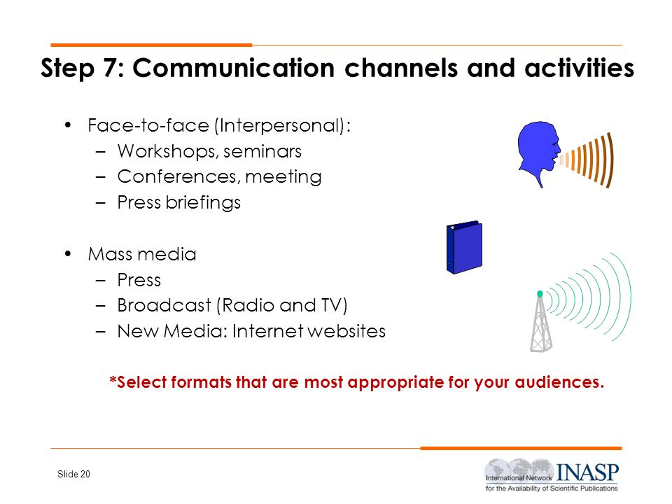 Slide 20 Step 7: Communication channels and activities Face-to-face (Interpersonal): –Workshops, seminars –Conferences, meeting –Press briefings Mass