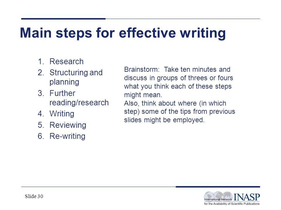 Slide 30 Main steps for effective writing 1.Research 2.Structuring and planning 3.Further reading/research 4.Writing 5.Reviewing 6.Re-writing Brainsto