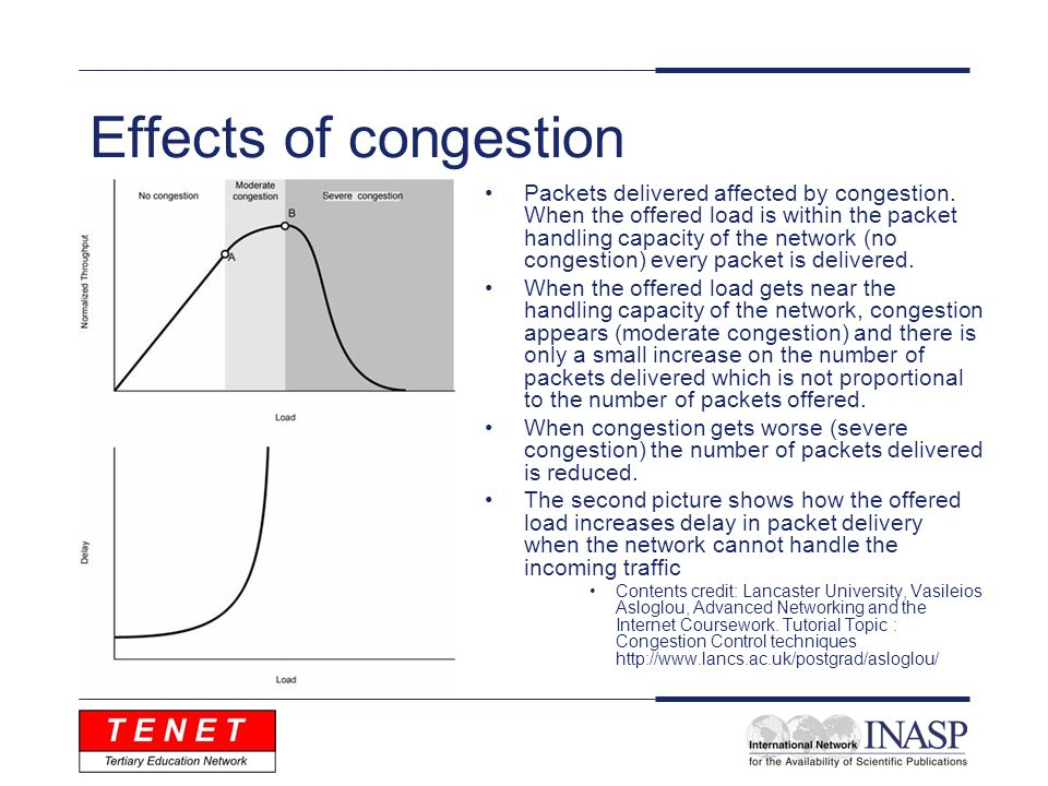 Effects of congestion Packets delivered affected by congestion.