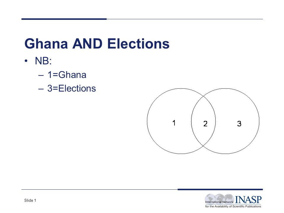 Slide 1 Ghana AND Elections NB: –1=Ghana –3=Elections