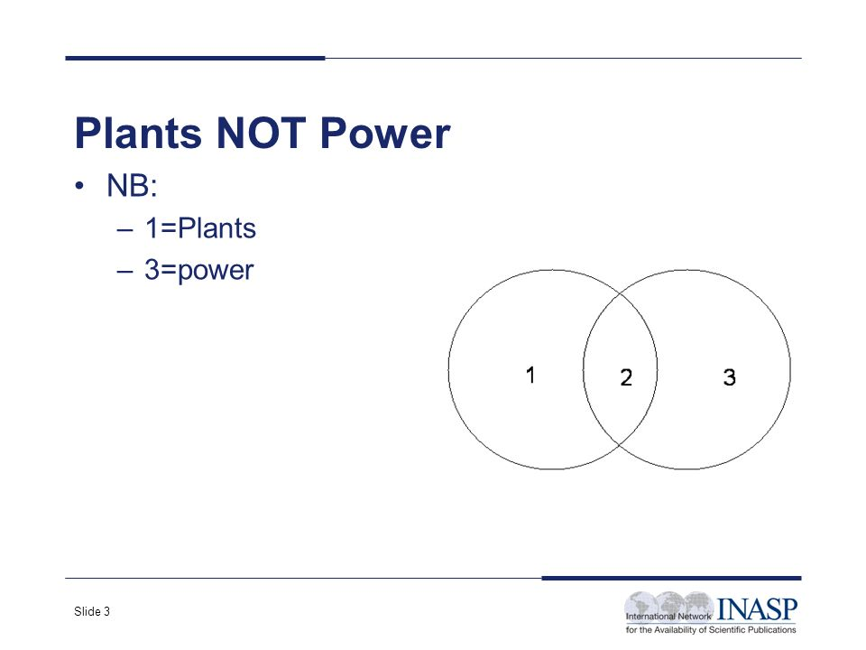 Slide 3 Plants NOT Power NB: –1=Plants –3=power