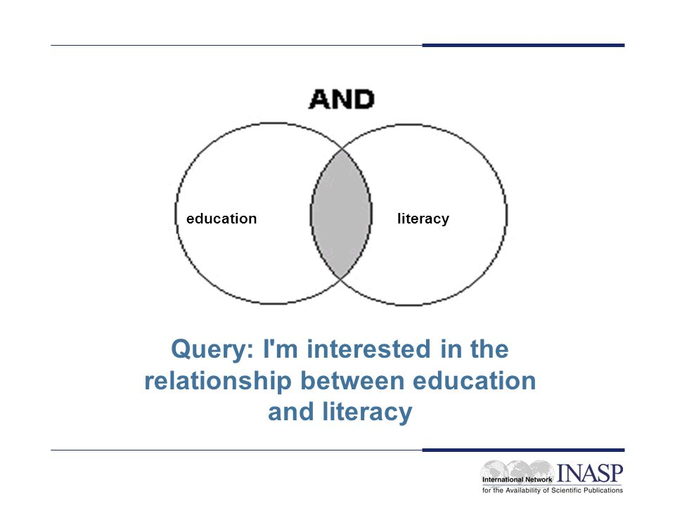 educationliteracy Query: I m interested in the relationship between education and literacy