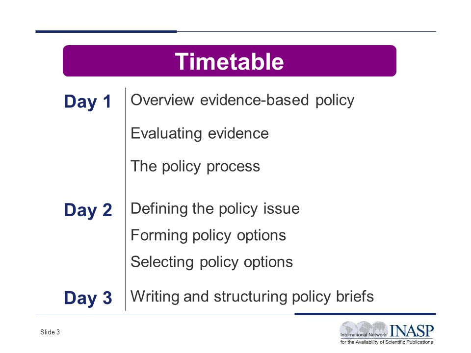 Slide 3 Timetable Day 1 Overview evidence-based policy Evaluating evidence The policy process Day 2 Defining the policy issue Forming policy options Selecting policy options Day 3 Writing and structuring policy briefs