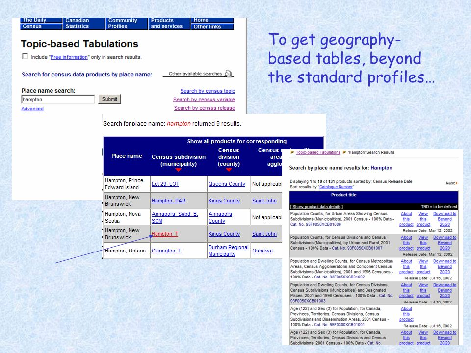 To get geography- based tables, beyond the standard profiles…