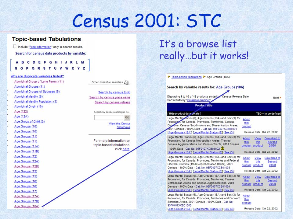Census 2001: STC Its a browse list really…but it works!
