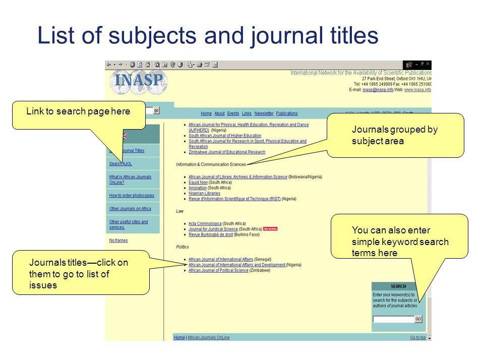 List of subjects and journal titles You can also enter simple keyword search terms here Journals grouped by subject area Journals titlesclick on them to go to list of issues Link to search page here