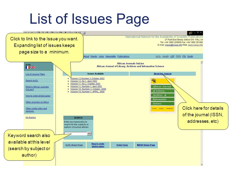 List of Issues Page Keyword search also available at this level (search by subject or author) Click to link to the Issue you want.