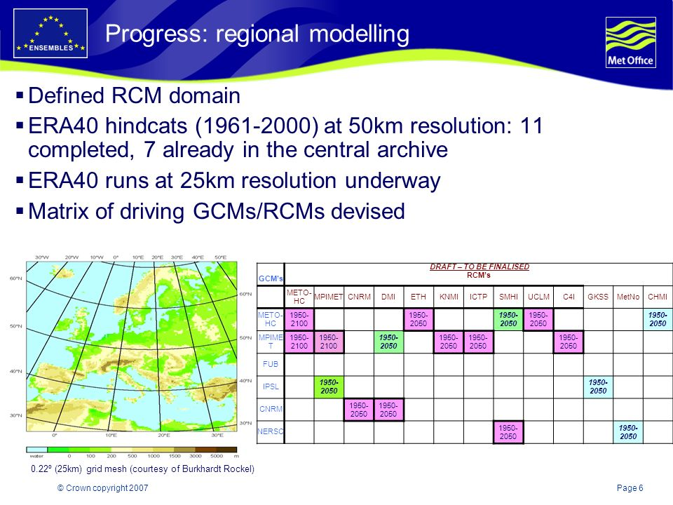 Page 6© Crown copyright 2007 Progress: regional modelling GCMs DRAFT – TO BE FINALISED RCMs METO- HC MPIMETCNRMDMIETHKNMIICTPSMHIUCLMC4IGKSSMetNoCHMI METO- HC 1950- 2100 1950- 2050 MPIME T 1950- 2100 1950- 2050 FUB IPSL 1950- 2050 CNRM 1950- 2050 NERSC 1950- 2050 Defined RCM domain ERA40 hindcats (1961-2000) at 50km resolution: 11 completed, 7 already in the central archive ERA40 runs at 25km resolution underway Matrix of driving GCMs/RCMs devised 0.22º (25km) grid mesh (courtesy of Burkhardt Rockel)