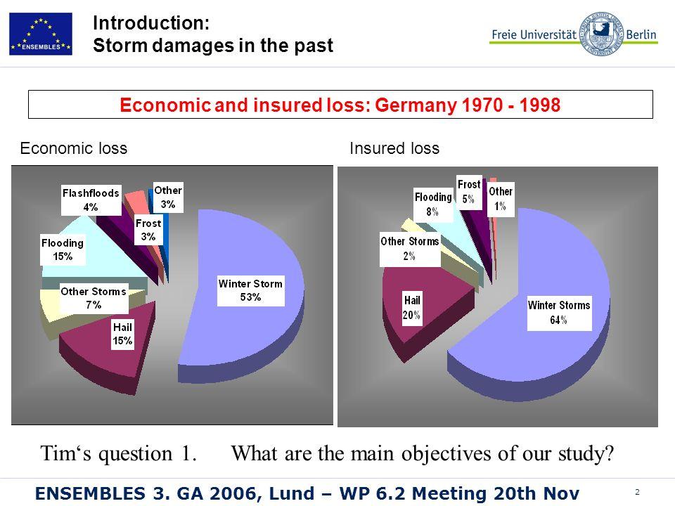 2 ENSEMBLES 3. GA 2006, Lund – WP 6.2 Meeting 20th Nov Economic lossInsured loss Economic and insured loss: Germany 1970 - 1998 Introduction: Storm da