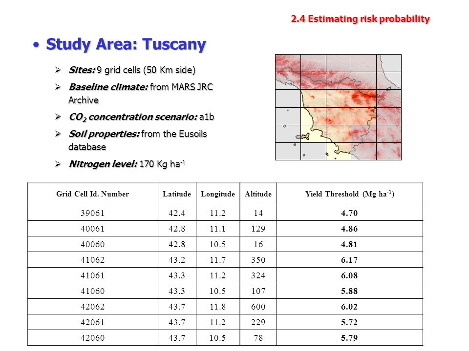 2.4 Estimating risk probability Study Area: TuscanyStudy Area: Tuscany Grid Cell Id.