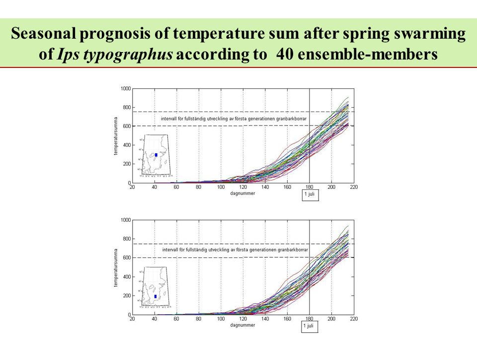 Seasonal prognosis of temperature sum after spring swarming of Ips typographus according to 40 ensemble-members