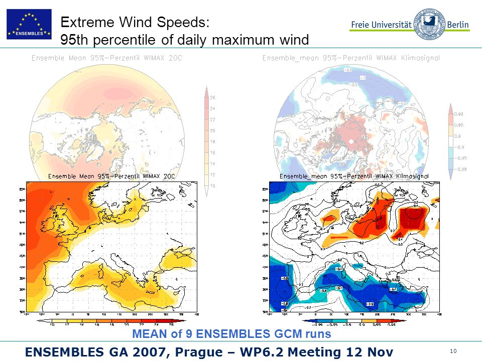 10 ENSEMBLES GA 2007, Prague – WP6.2 Meeting 12 Nov Extreme Wind Speeds: 95th percentile of daily maximum wind MEAN of 9 ENSEMBLES GCM runs