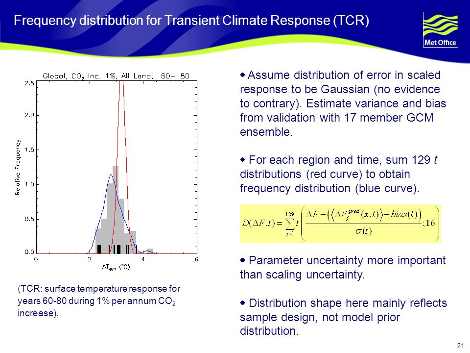 21 Frequency distribution for Transient Climate Response (TCR) Parameter uncertainty more important than scaling uncertainty.