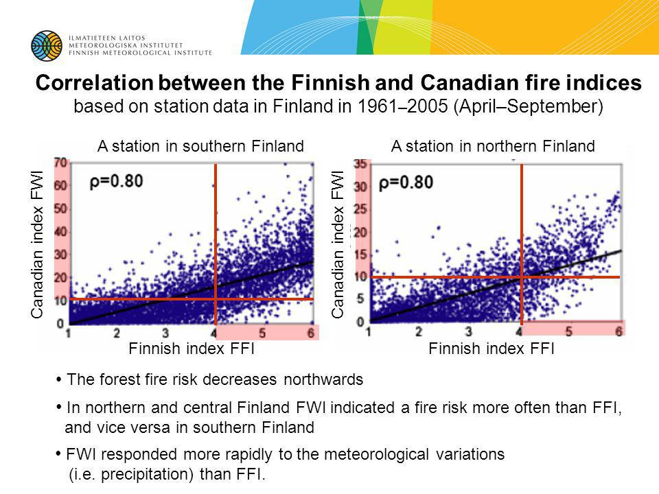 Correlation between the Finnish and Canadian fire indices based on station data in Finland in 1961 – 2005 (April–September) A station in southern Finland A station in northern Finland Finnish index FFI Canadian index FWI The forest fire risk decreases northwards FWI responded more rapidly to the meteorological variations (i.e.