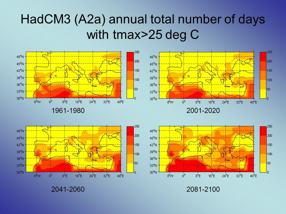 HadCM3 (A2a) annual total number of days with tmax>25 deg C 1961-1980 2041-20602081-2100 2001-2020