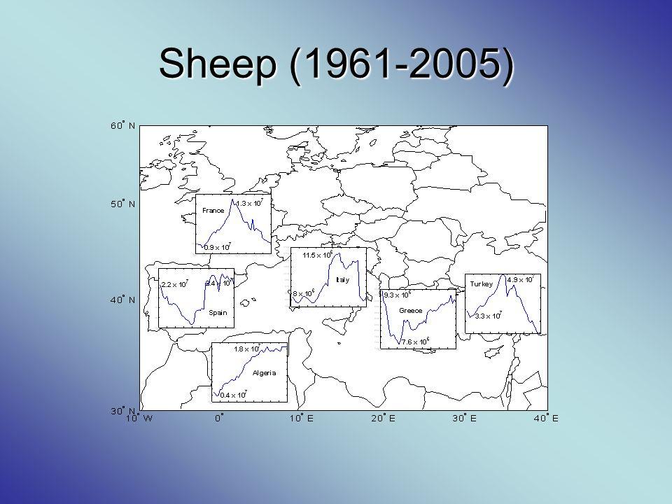 Sheep (1961-2005)