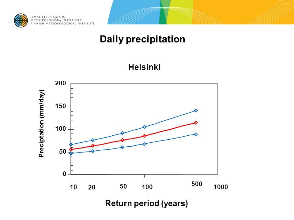 20 50 500 Daily precipitation Helsinki 0 50 100 150 200 101001000 Return period (years) Preciptation (mm/day) 20 50 500
