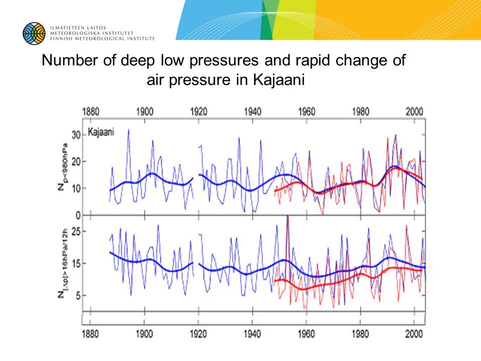 Number of deep low pressures and rapid change of air pressure in Kajaani