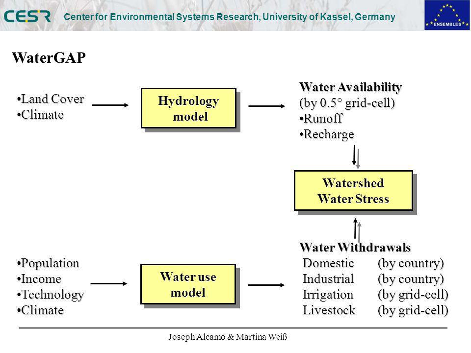 Joseph Alcamo & Martina Weiß Center for Environmental Systems Research, University of Kassel, Germany WaterGAP Water use model model Hydrology model L