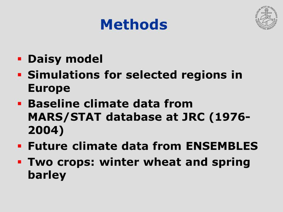 Methods Daisy model Simulations for selected regions in Europe Baseline climate data from MARS/STAT database at JRC (1976- 2004) Future climate data from ENSEMBLES Two crops: winter wheat and spring barley