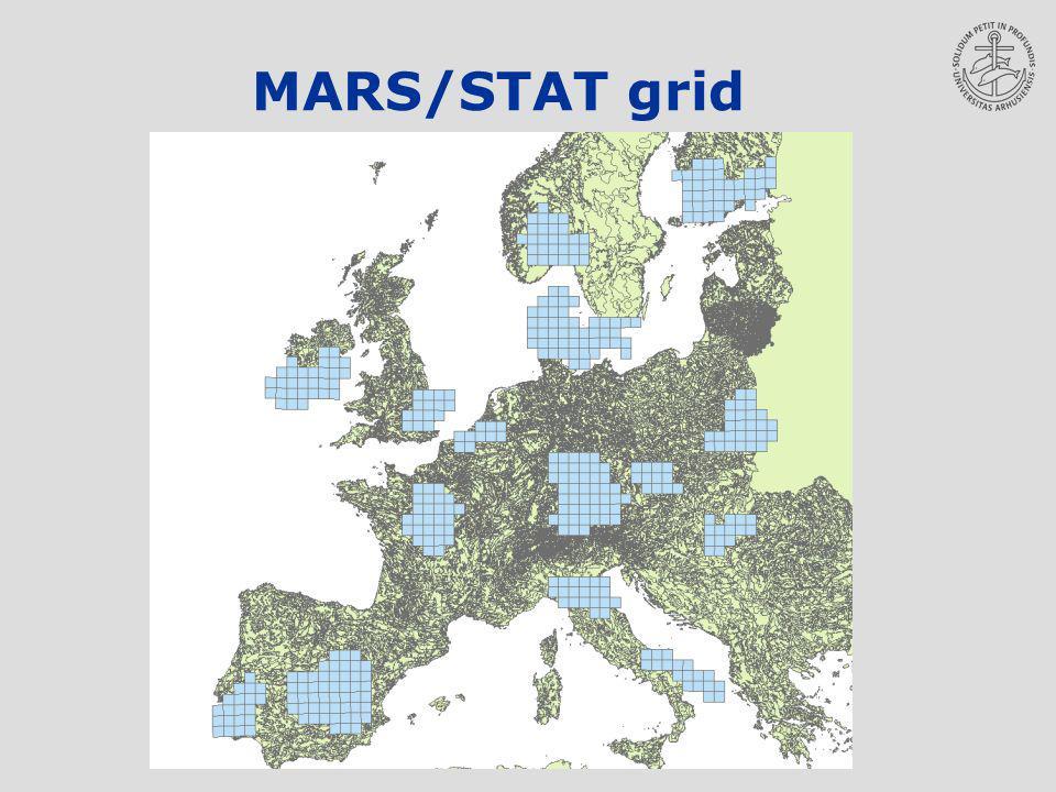MARS/STAT grid