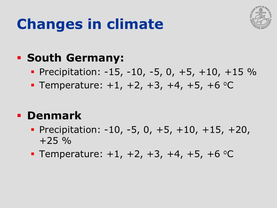 Changes in climate South Germany: Precipitation: -15, -10, -5, 0, +5, +10, +15 % Temperature: +1, +2, +3, +4, +5, +6 o C Denmark Precipitation: -10, -5, 0, +5, +10, +15, +20, +25 % Temperature: +1, +2, +3, +4, +5, +6 o C