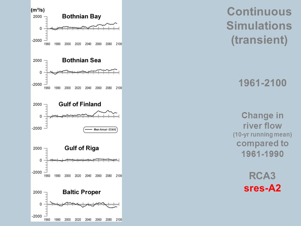 Continuous Simulations (transient) 1961-2100 Change in river flow (10-yr running mean) compared to 1961-1990 RCA3 sres-A2