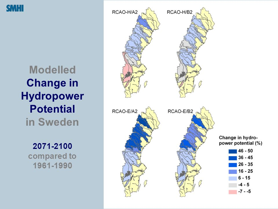 Modelled Change in Hydropower Potential in Sweden 2071-2100 compared to 1961-1990