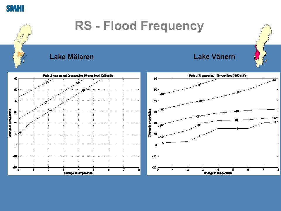 RS - Flood Frequency Lake Mälaren Lake Vänern
