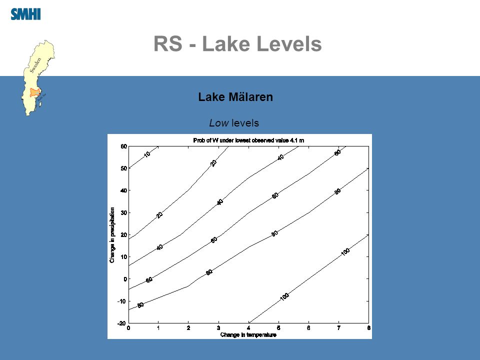RS - Lake Levels Lake Mälaren Low levels