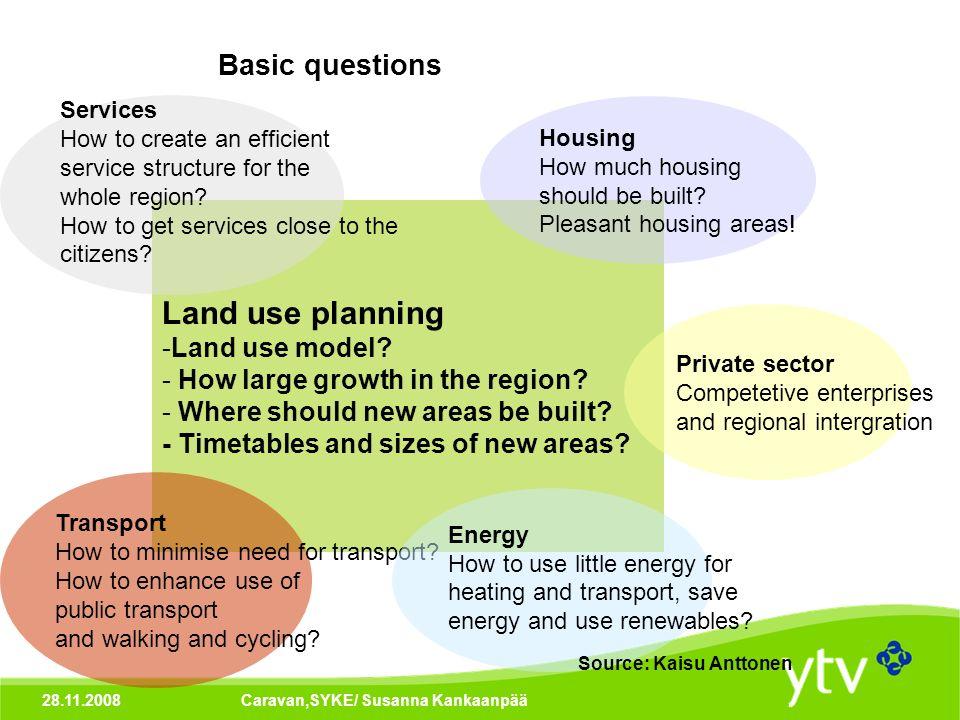 28.11.2008Caravan,SYKE/ Susanna Kankaanpää Basic questions Land use planning -Land use model.