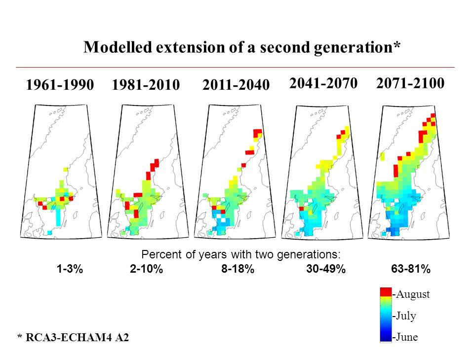 Modelled extension of a second generation* 1961-19901981-20102011-2040 2041-20702071-2100 -August -July -June Percent of years with two generations: 1-3% 2-10% 8-18% 30-49% 63-81% * RCA3-ECHAM4 A2